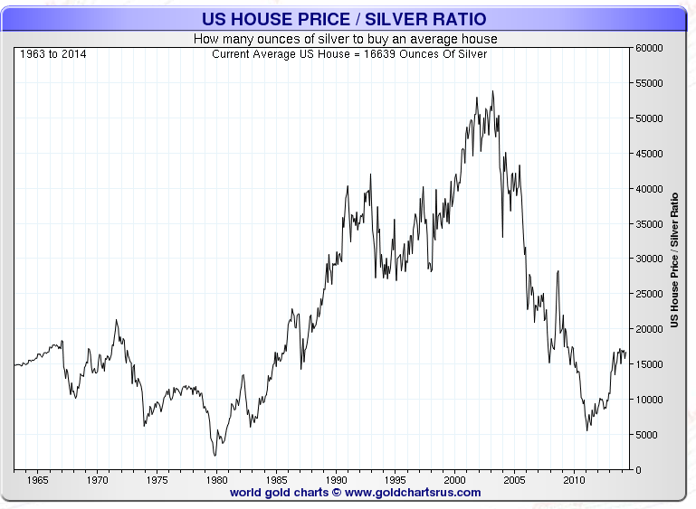 Price of silver in us baticfucomti ga