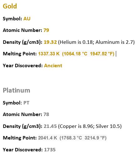 Platinum And Gold Properties Smaulgld