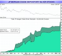 jp morgan silver stocks