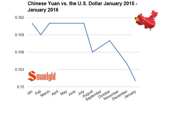 us dollar vs rmb Cny - chinese yuan renminbi our currency rankings show that the most popular china yuan renminbi exchange rate is the cny to usd rate the currency code for yuan renminbi is cny, and the currency symbol is ¥.